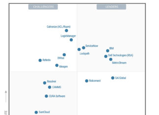 Gartner Integrated Risk Management Quadrant 2019